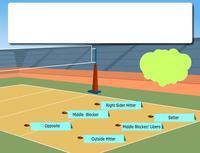 Các vị trí trên sân bóng chuyền và chiến thuật thi đấu cần biết !